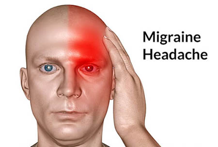 Migraine Treatment in Delhi